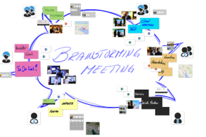 CollaBoard_Use_Case_Brainstorming