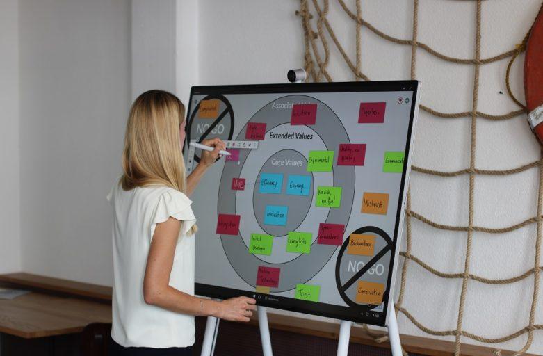Surface Hub 2 – Die Basics, die Sie wissen müssen